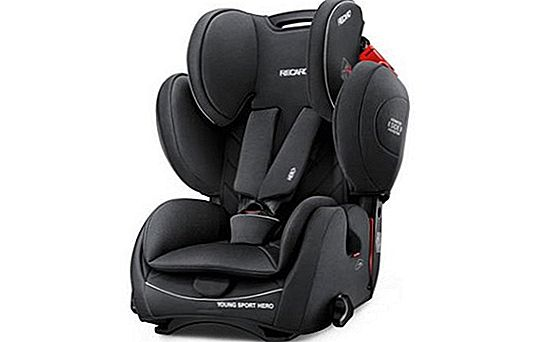 Recaro Young Sport Hero Review